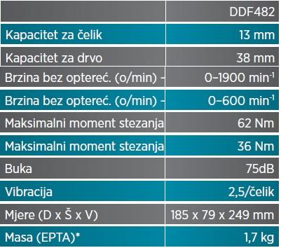 DDF482z